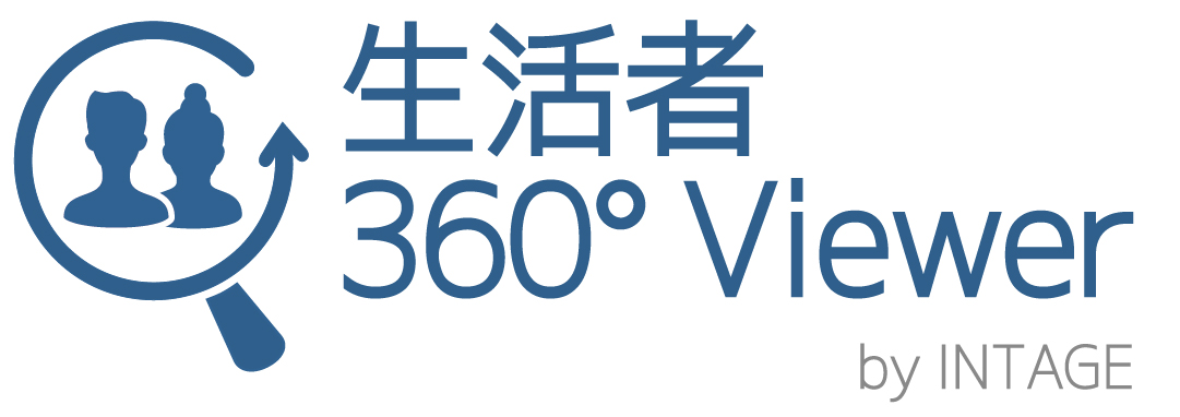 360°Viewer ロゴ